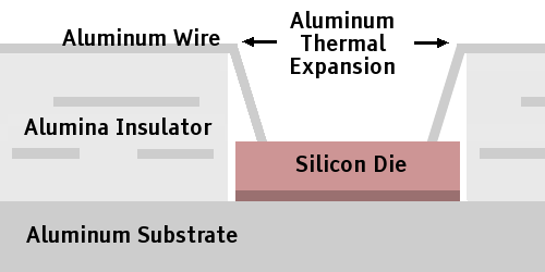 AlSubWire.png